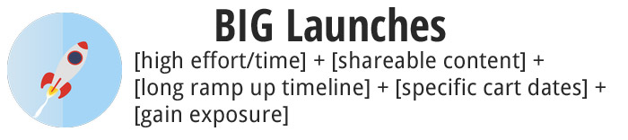 big launch formula